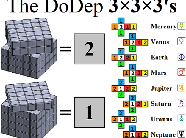 Neptune DoDep 3x3x3 3d printed The Key to the different DoDep 3x3x3 versions