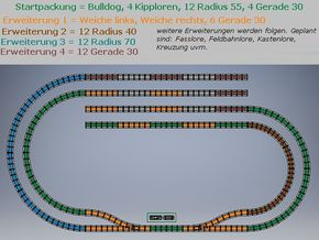 Feldbahn Startpackung 1/220 in Smooth Fine Detail Plastic