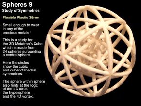 Wheels within Wheels - 9 axes - 24mm in White Natural Versatile Plastic