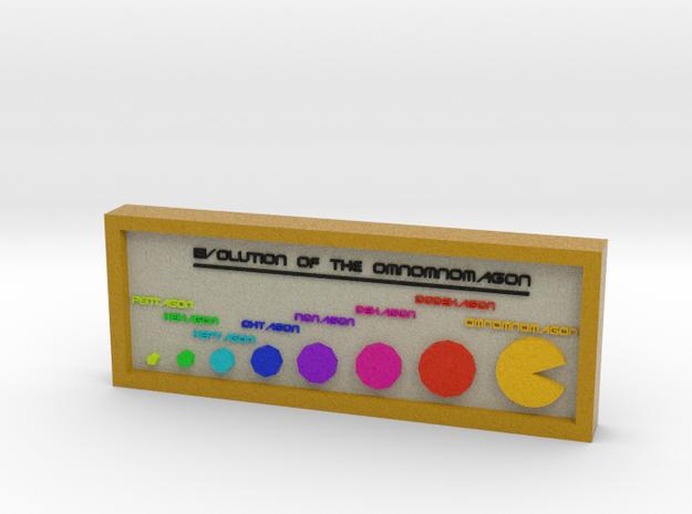 Evolution of the Omnomnomagon in Full Color Sandstone