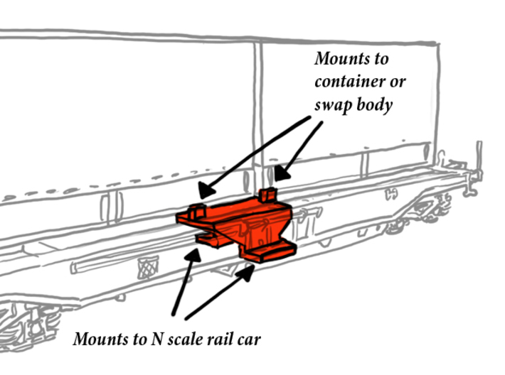 Container mount for Roco/Fleischmann N scale wagon 3d printed Installation