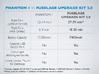 Fuselage Upgrade Kit v2.0 for DJI Phantom 1  3d printed The Fuselage Upgrade Kit 2.0 is a quantum-leap in performance for the DJI Phantom 1, fully modernizing the platform. A Phantom 1 properly upgraded with a Fuselage Upgrade Kit 2.0 flies longer than even a DJI Phantom 2 for flight times and operating costs.